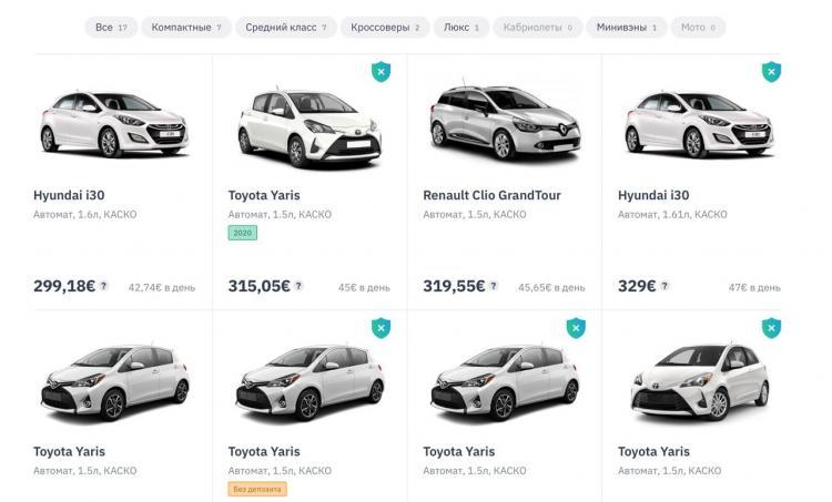 Цены на аренду авто в Черногории (Тиват) 2021